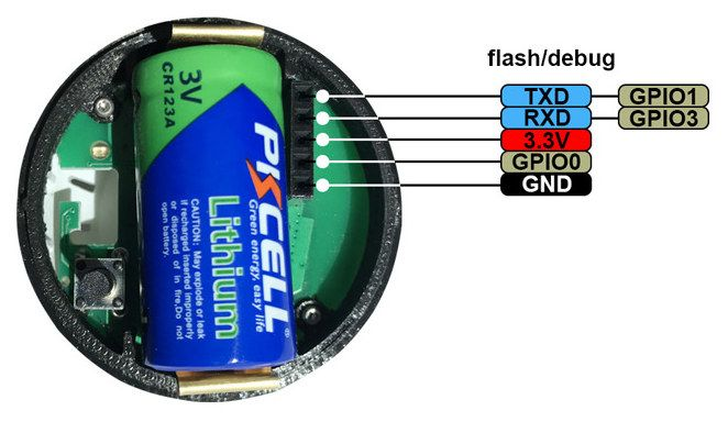 Nowy sensor temperatury i wilgotności na ESP8266