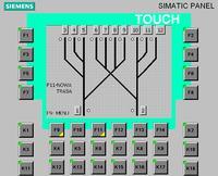 Sterowanie przejazdem kolejowym sterownikiem PLC S7-1200, język LD