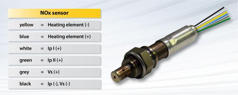 Sonda NGK NS11A- 8 przewodowa, - Pytanie o rozpiskę pinów