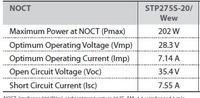Przewymiarowanie mocy paneli w stosunku do inwertera.