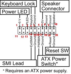 Jak pod��czy� w��cznik do p�yty Asus P4PE-X?