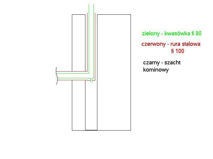 Komin - system powietrzno-spalinowy