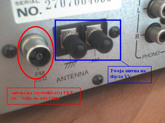 podłącz antenę radiową