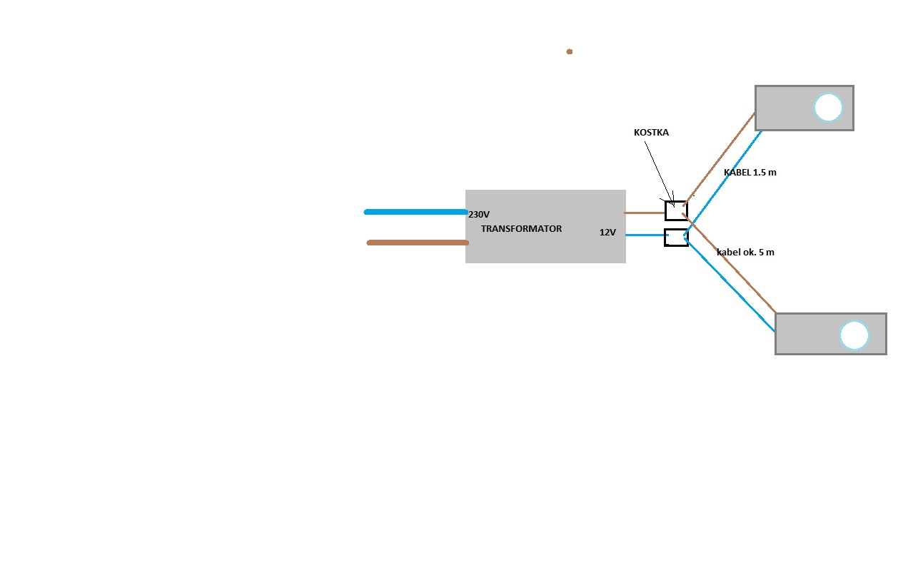 Podszafkowe Oświetlenie Led Jak Podłączyć Elektrodapl