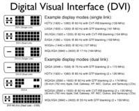 Podłączenie notebooka kablem HDMI-DVI-I