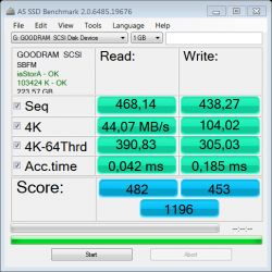 SSD Micron M1100 256GB MTFDDAK256TBN test/benchmark