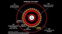 Jakie są możliwe źródła zakłóceń sygnału satelitarnego?