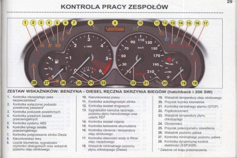 Rozwiązano Peugeot 206 2000r Schemat Kontrolek Licznika