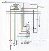 Seat Ibiza 1992 - jak działa ten sterownik wycieraczek