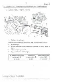 Vito 2.2 CDI - Automatyczna skrzynia biegów 4HP20