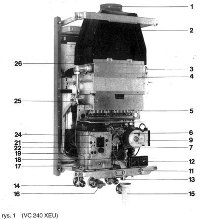 Vaillant VC 180 XEU - na�ogowy palacz - jak go podkurowa�