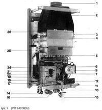 Vaillant VC 180 XEU - nałogowy palacz - jak go podkurować