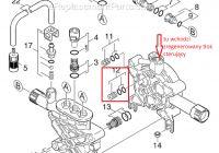 Karcher K 520 M - nie włącza się