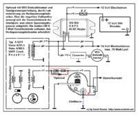 Elektroniczny ogranicznik obrot�w
