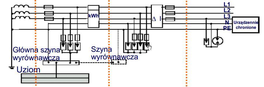 [Zlec�] Przerysowanie schematu instalacji elektryczej(kilkana�cie element�w)