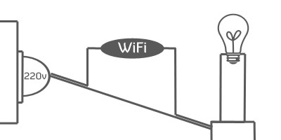 [Zlec�] Wykonanie uk�adu scalonego w��cznika WiFi