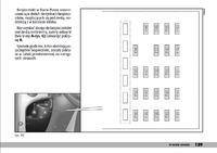 Schemat skrzynki bezpiecznik�w Fiat Punto 2
