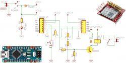 Przekaźnik kontrolowany SMSem na module SIM800L i Arduino Nano