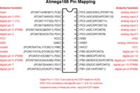 Zasilanie ATMega 328P - stabilizator