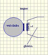Regulator obrotów wentylatora CPU + ICL7107.