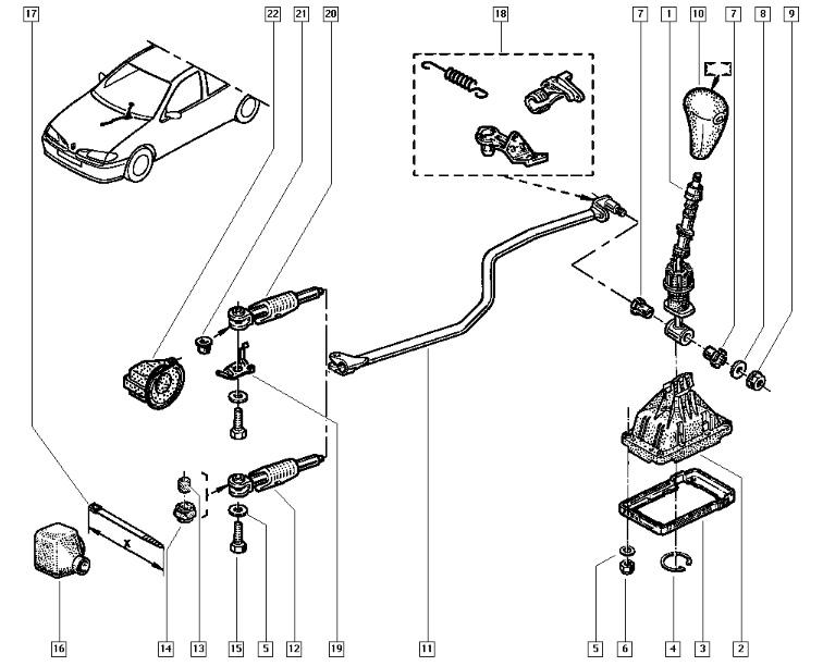 Dodatkowe Renault Megane 1,4 16V 1996r. Problem z wrzucaniem 1 biegu. CT87