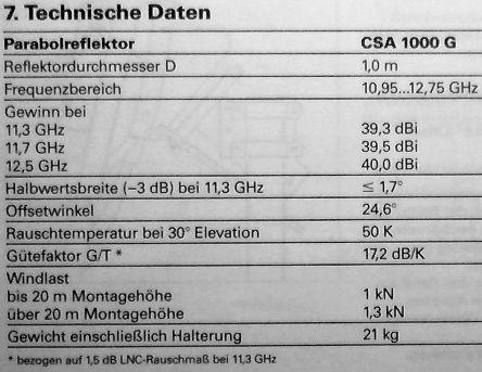 Poszukuję uchwytu na 2 konwertery do czaszy Hirschmann