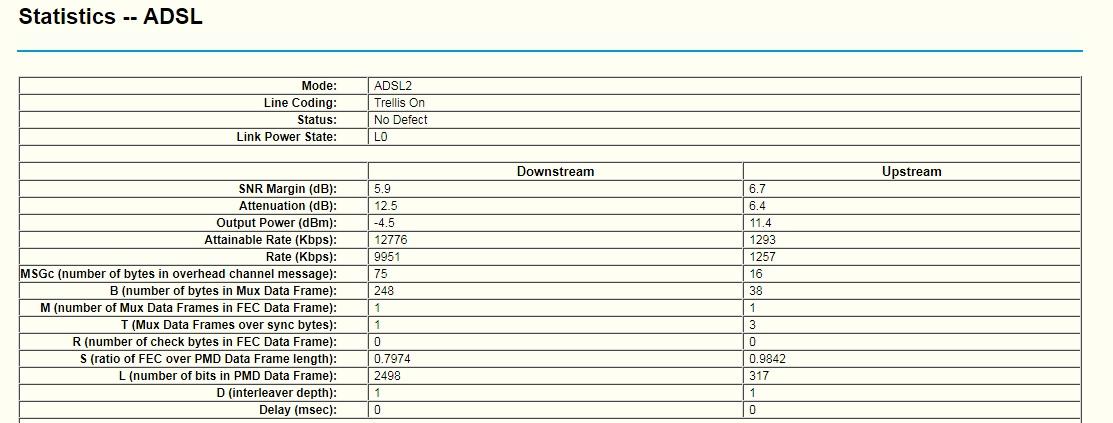 Analiza parametrów linii ADSL - elektroda pl