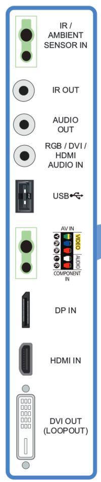 Połączenie dekodera i TV kablem miedzianym