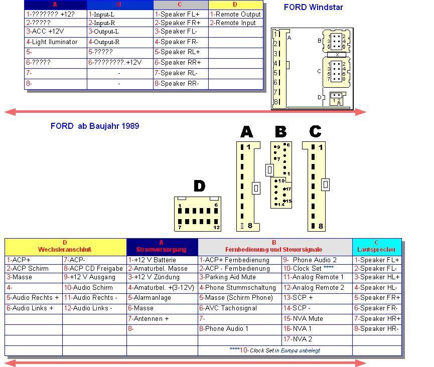 Ford Radio 6000cd Pinout
