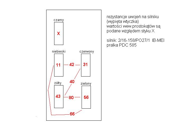 pdc585 problem z silnikiem