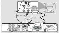 Philips LX8300SA - jak podłączyć ?