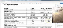 Podwójna hybryda solar+wiatrak oraz on/off-grid