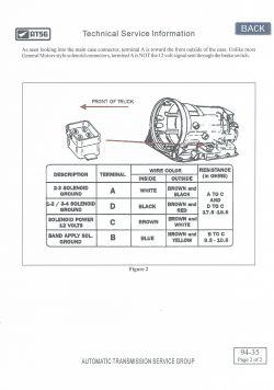 Opel Frontera B 3.2 automat - Błąd P0753 po remoncie skrzyni