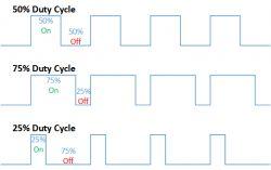Sterowanie PWM - włączanie i wyłączanie klucza.