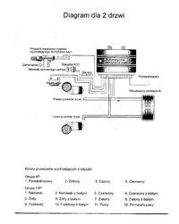 Przerobienie klawisza otwierania szyb - Peugeot Partner 2000r.