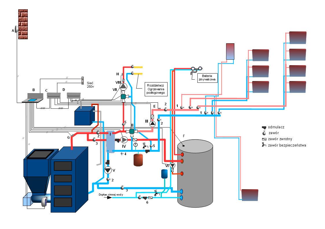 kocio� w�glowy gazowy w uk�adzie zamkni�tym