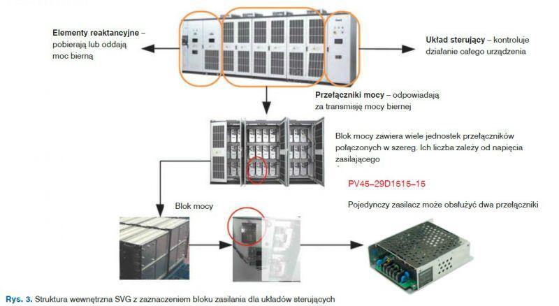 Zasilacz pomocniczy w aplikacjach energoelektronicznych