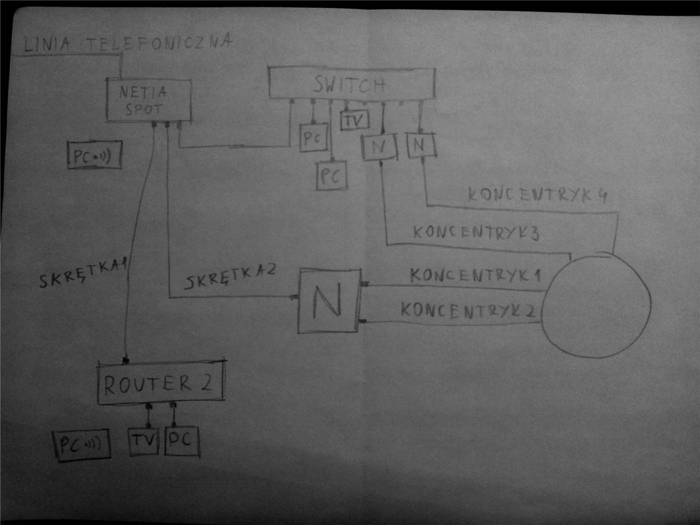Dob�r kabli sieciowych i koncentrycznych dla sieci domowej i n-ki