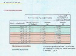 Bal Sat - Prostownik Kulon 912