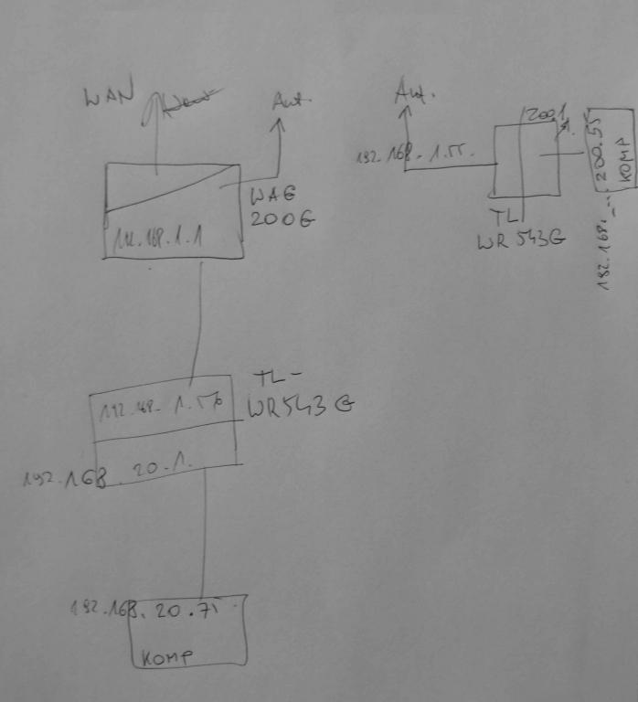 Konfiguracja rutera przegl�dark�  przez dodatkowy ruter po drodze