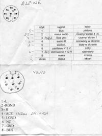 Zmieniarka Kenwood kdc-c465 i radio volvo HU-1205 czy da radę połączyć