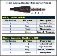 Głośniki komputerowe przez aux do Samsunga Tab3 buczą.