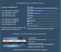 Jaki Wybra� Router? (Posiadam ZTE ZXV10 W300 Series)