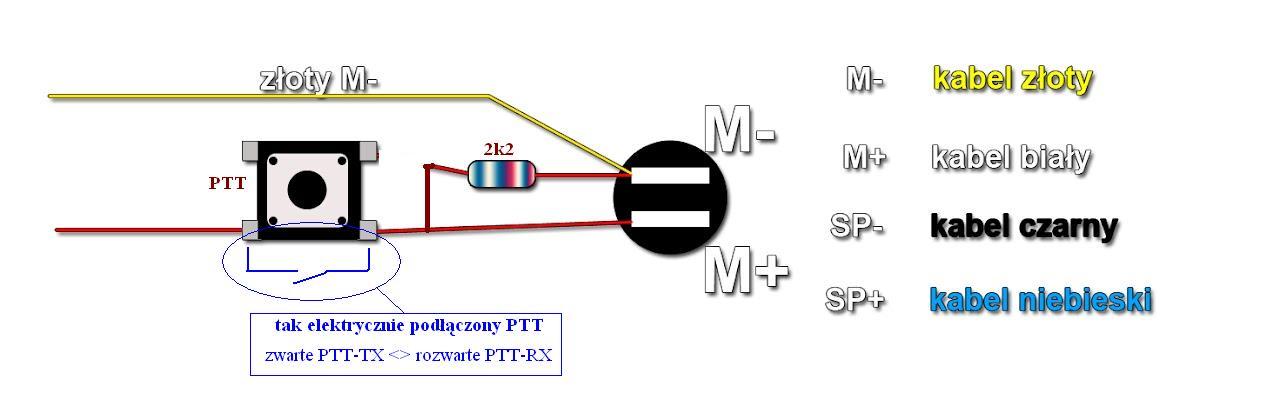 Chwalebne Maxcom WT350 przycisk PTT - elektroda.pl JZ46