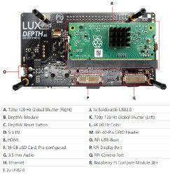 Akcelerator AI dla Raspberry Pi oparty na Myriad X