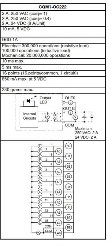 Omron CQM1 część 4, moduł wyjść cyfrowych OC222