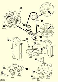 Dwa znaki na kole walka rozrządu silnik APQ