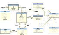 [SQL] Usuwanie tabelek z bazy danych.