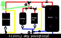 Projekt instalacji CO. Jak zmniejszyć ilość pomp w układzie?