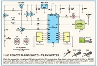 Przekaźnik sterowany radiowo (UHF)